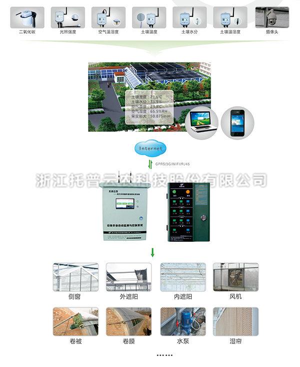 温室大棚智能管理系统