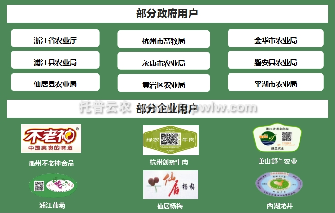 农产品质量安全追溯系统-托普云农物联网